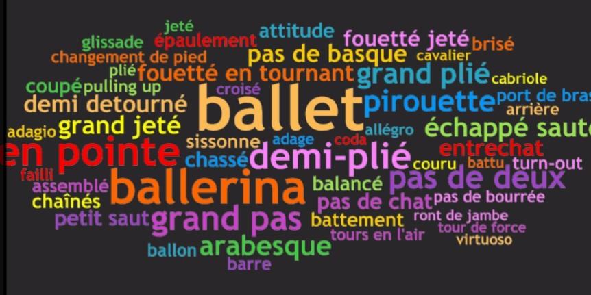 ballet words